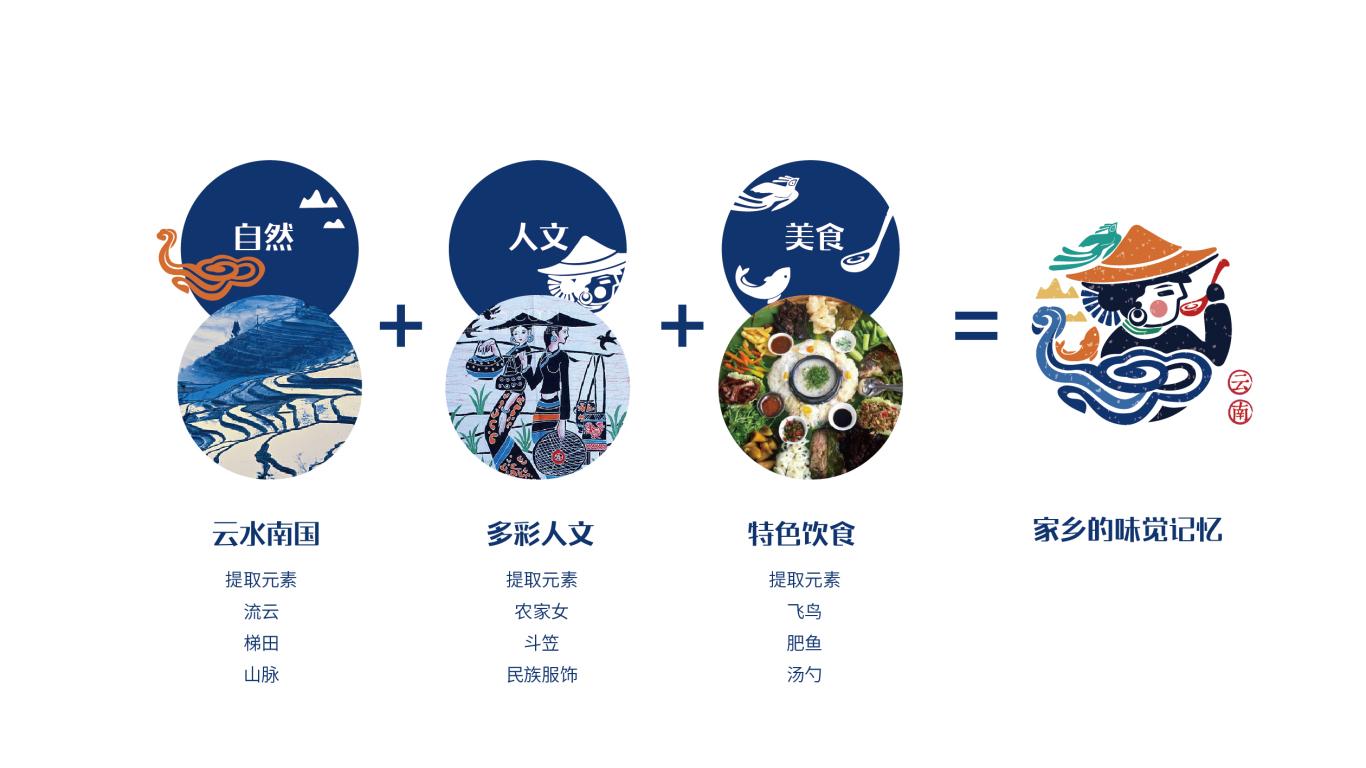大城小厨品牌LOGO设计中标图3