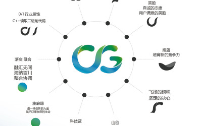 科技企业logo