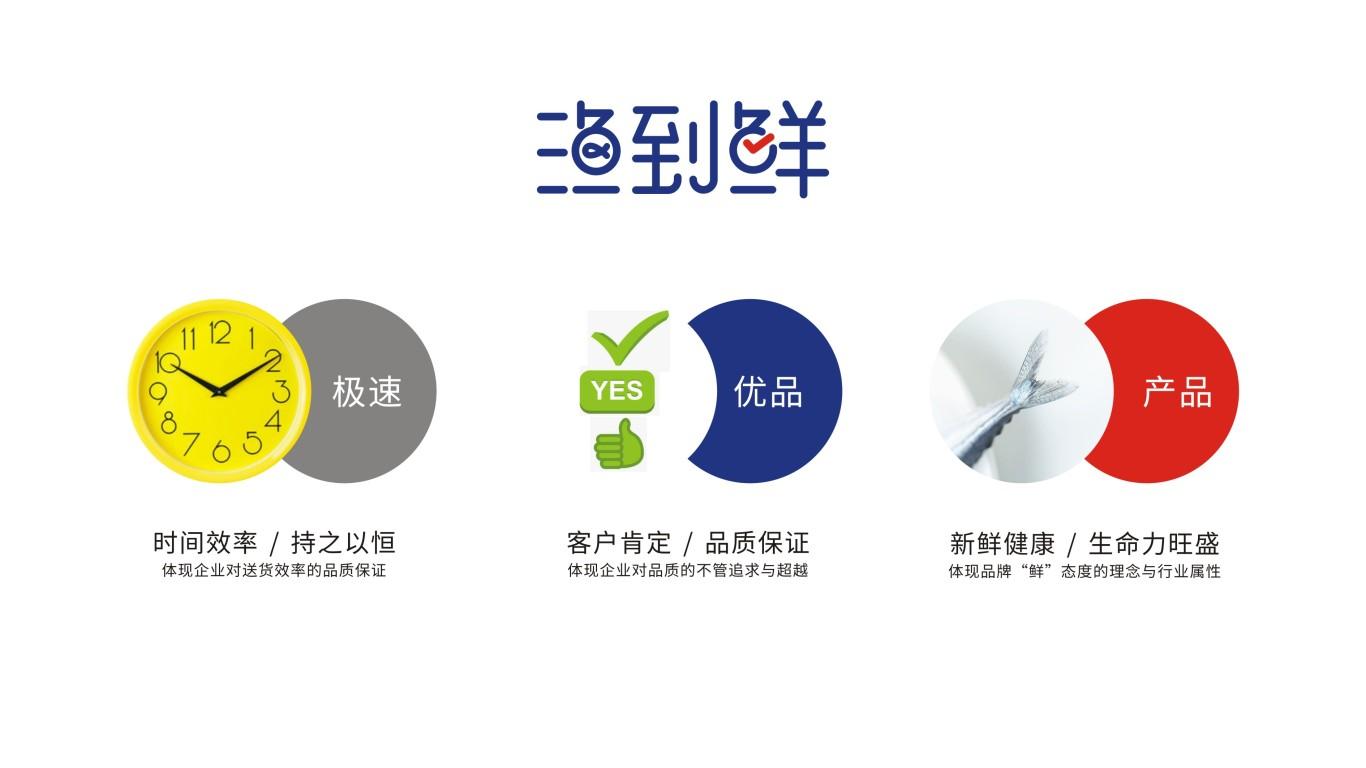渔到鲜电商品牌LOGO设计中标图1