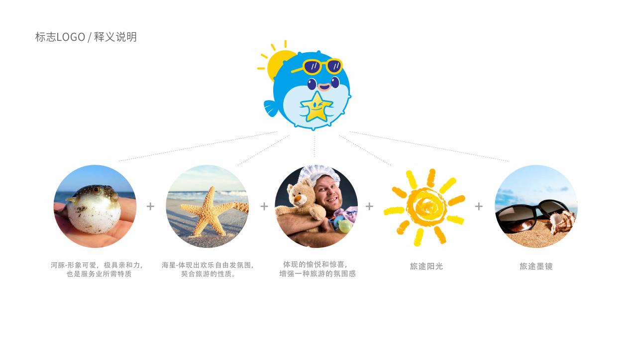 美捷讯旅游品牌LOGO设计中标图0
