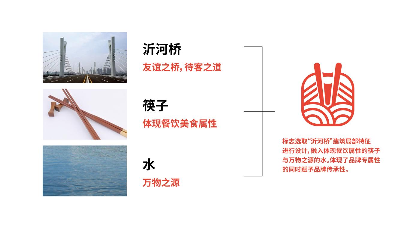 沂河桥餐饮品牌LOGO设计中标图1