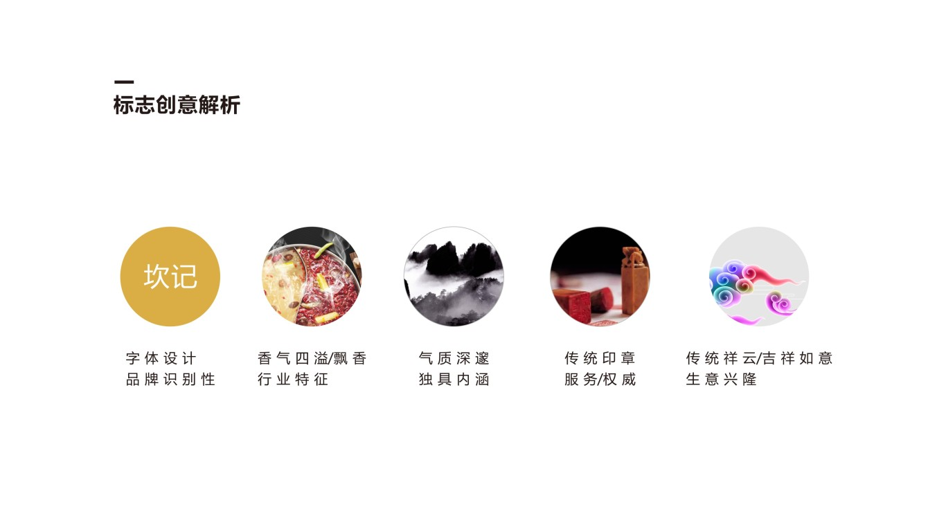 坎纪火锅品牌LOGO设计中标图0