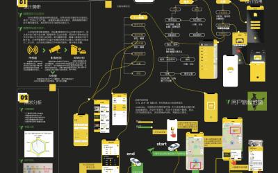 智能停车服务系统设计