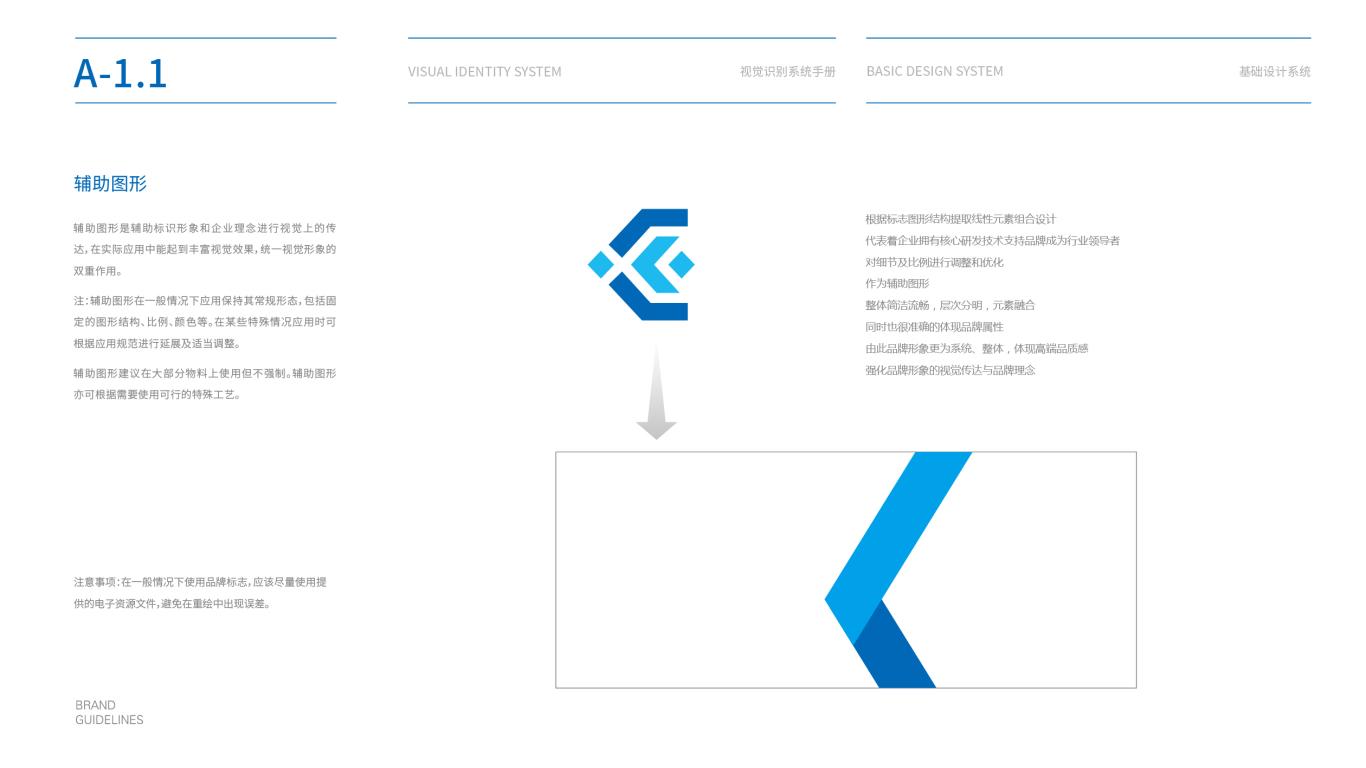 亿为科技公司VI设计中标图3