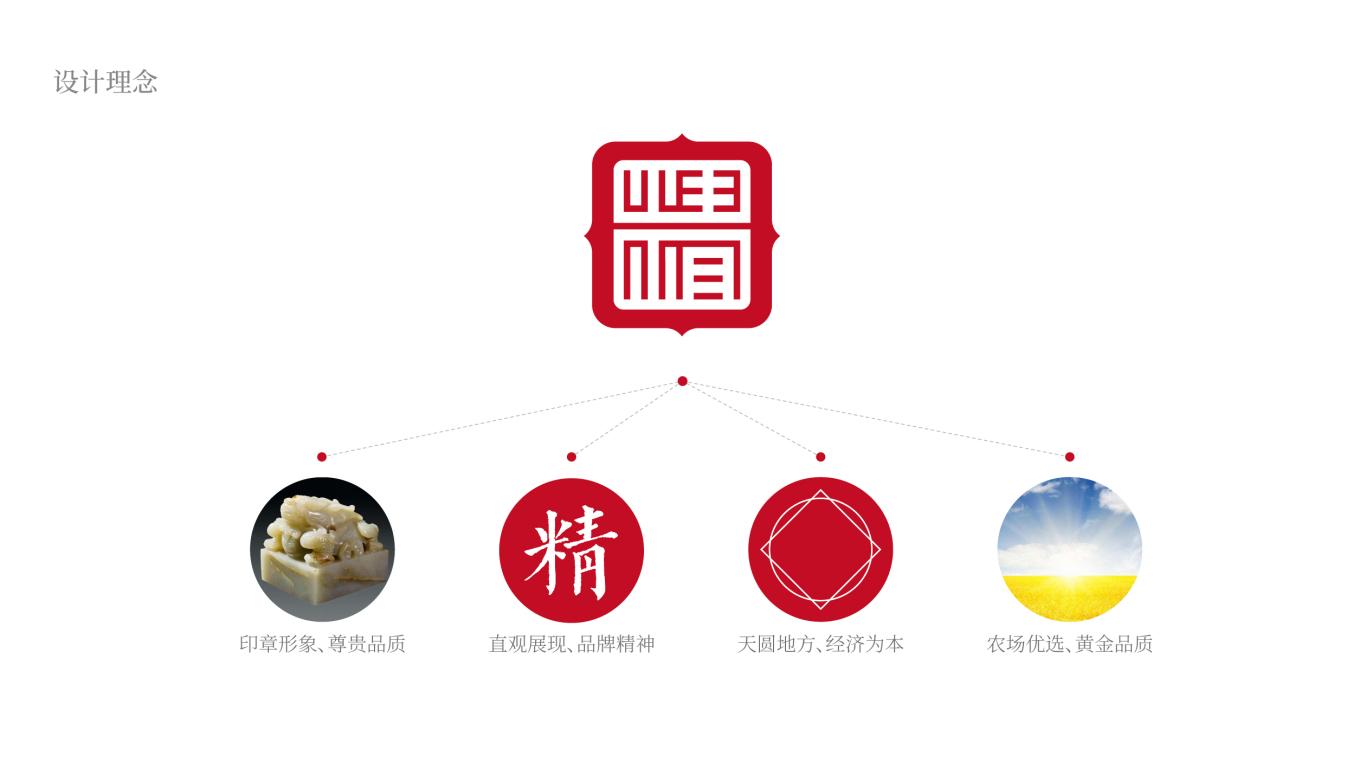 精宇满堂餐饮品牌LOGO设计中标图2
