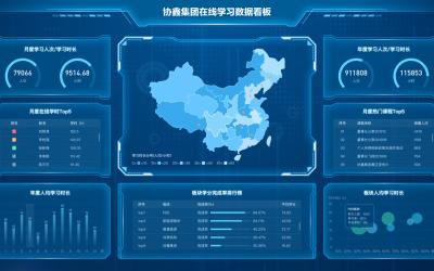协鑫集团在线学习数据看板