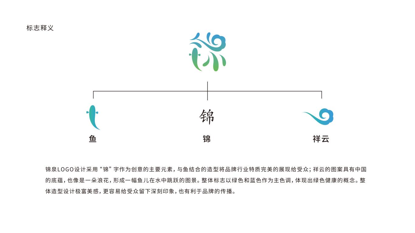 锦泉鱼苗品牌LOGO必赢体育官方app中标图1