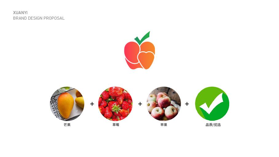 轩毅国际水果销售品牌LOGO乐天堂fun88备用网站中标图1