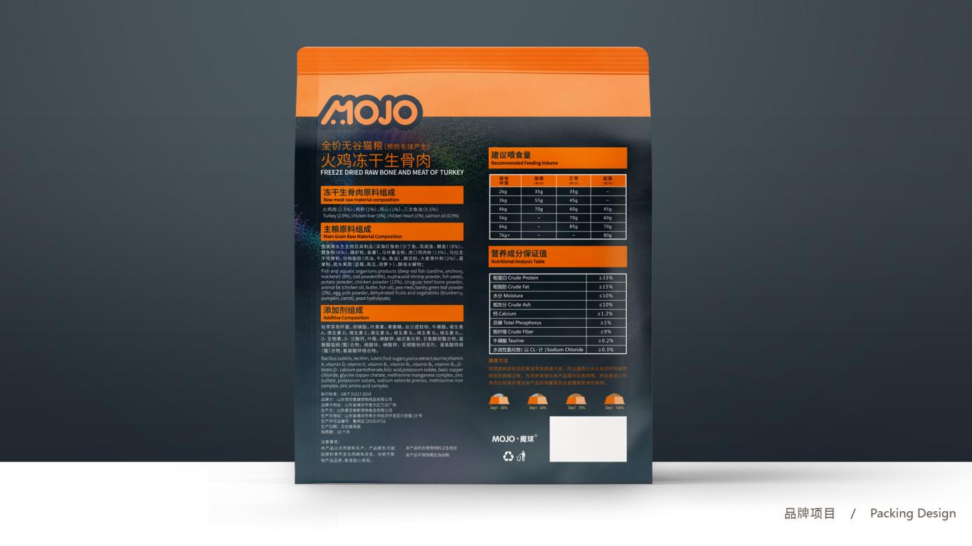 MOJO高端宠物粮品牌包装乐天堂fun88备用网站中标图1