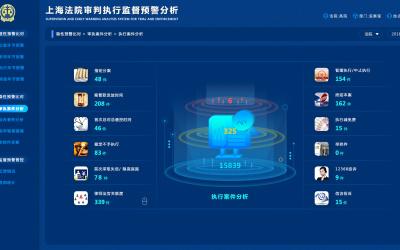 上海法院审判执行监督预警分析