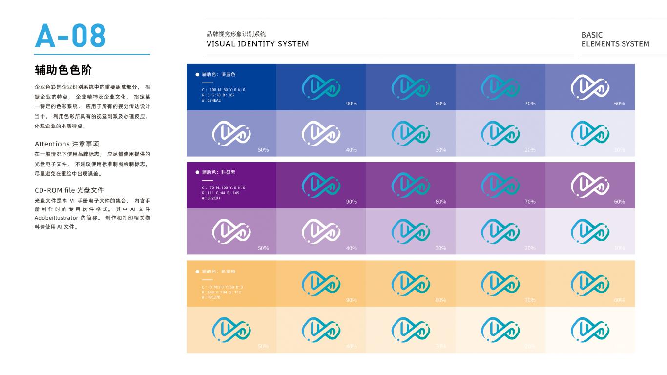 华大数极科技基因公司VI设计中标图10