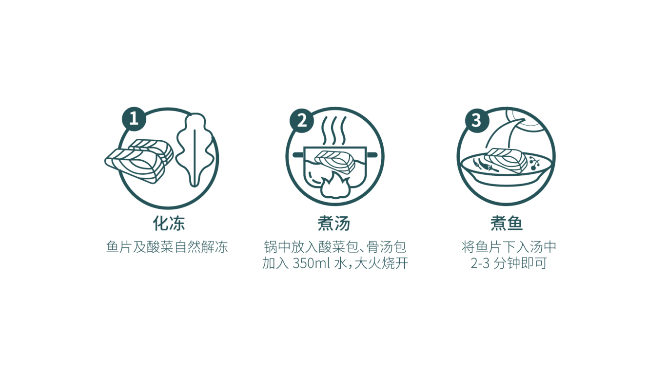 大厨小鲜酸菜鱼品牌包装设计中标图0