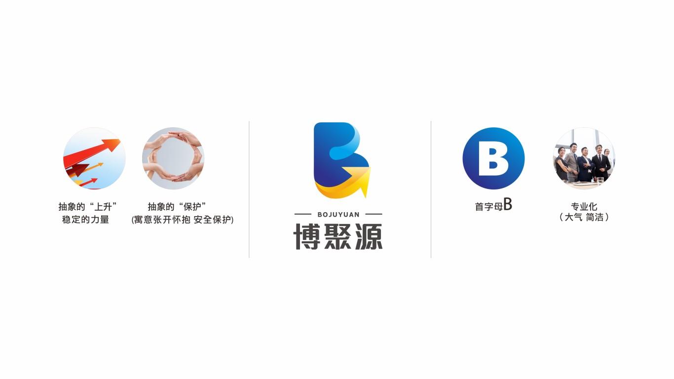 博聚源劳保用品公司LOGO设计中标图6