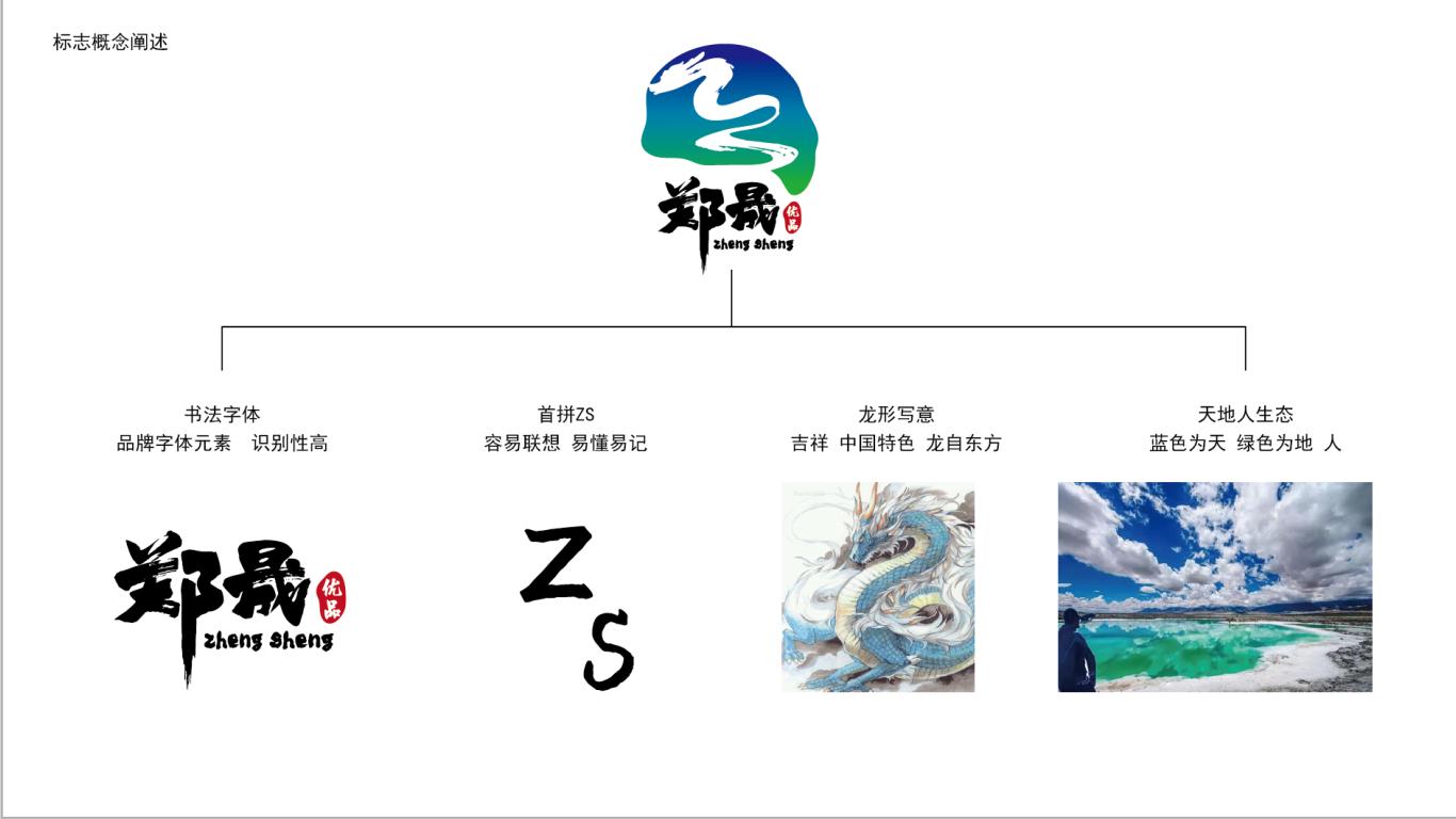 郑晟面食加工公司LOGO设计中标图0