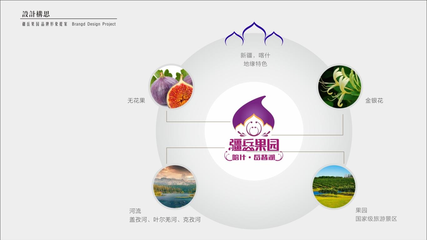 疆岳果园农产品品牌LOGO乐天堂fun88备用网站中标图1
