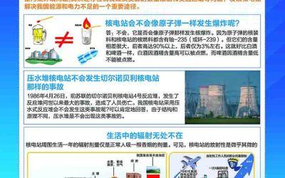西安政府核电站与核安全普宣传及...