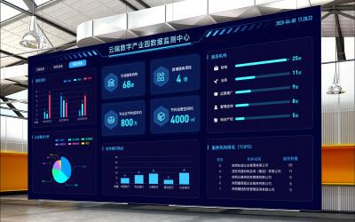 云端数字产业园大数据展示大屏设...