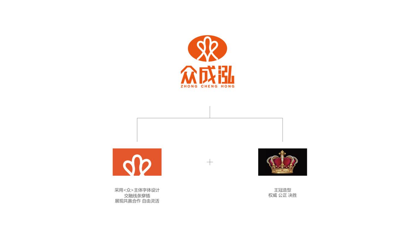 众成泓威客平台LOGO设计中标图0