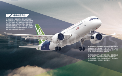 中国商用飞机有限责任公司培训手...