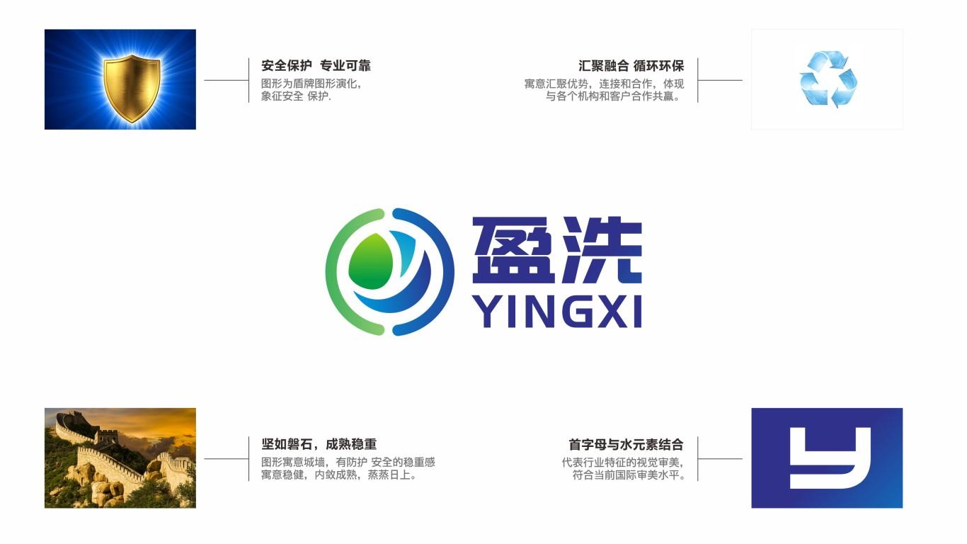盈洗汽车养护品牌LOGO设计中标图6