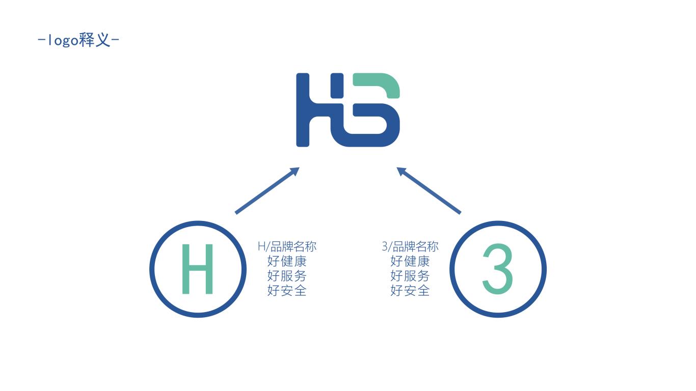 H3食品品牌LOGO设计中标图1