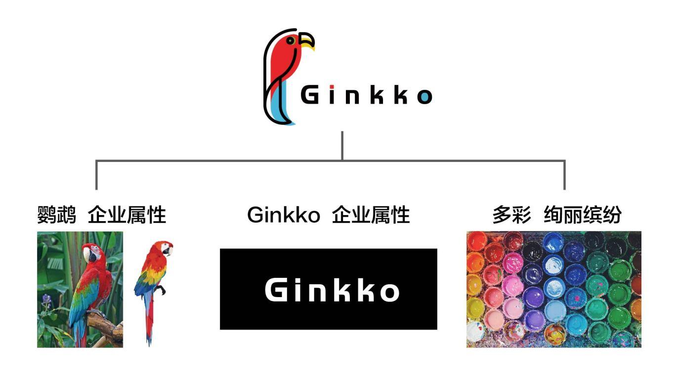 Ginkko美術用品品牌中標圖1