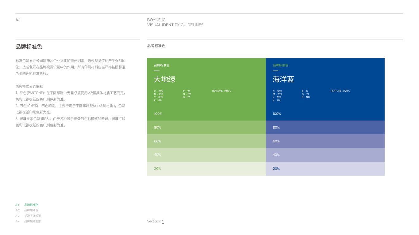 博越锦程物流类VI设计中标图3