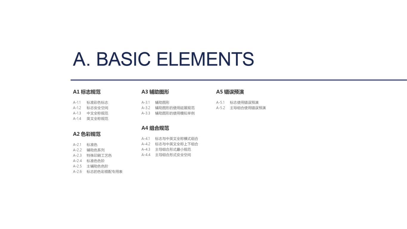 中和创美金融产业园类VI设计中标图1