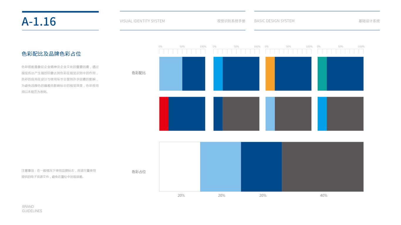 金卡智能信息科技集团VI设计中标图17