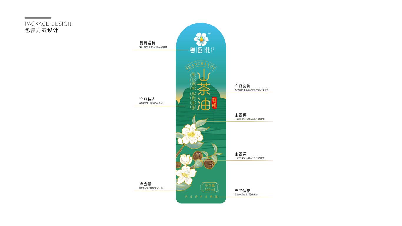 粵韻花山茶油包裝設計中標圖2