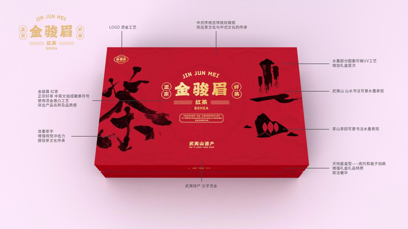 金骏眉红茶茶叶类包装设计中标图1