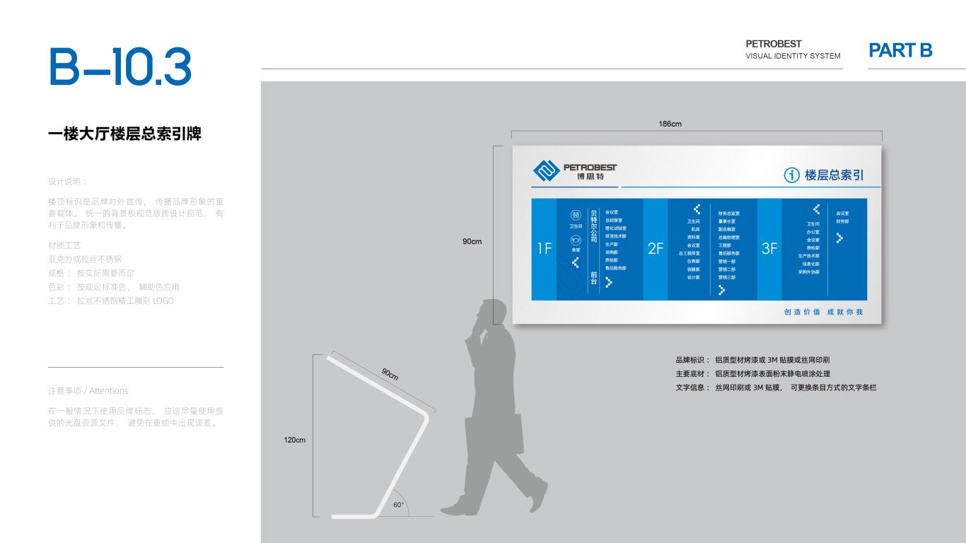 博思特能源品牌VI设计中标图34