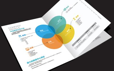 中金數據畫冊設計