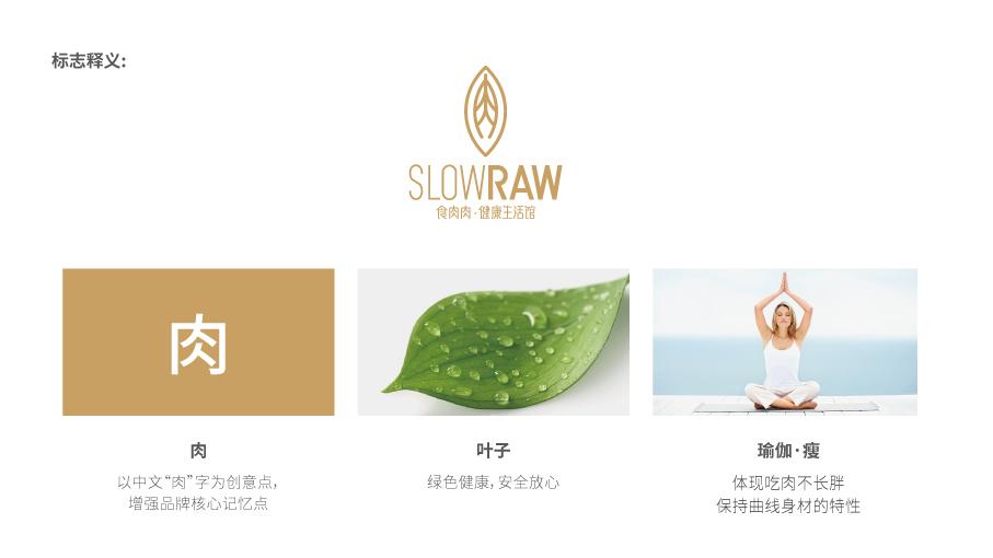 SlowRAW食肉肉健康生活馆LOGO设计中标图2