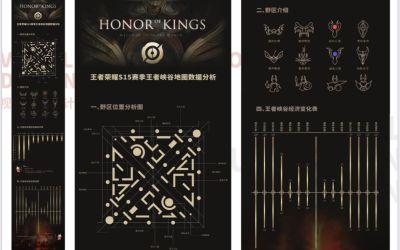 王者 信息设计