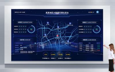 科技互联网大数据后台设计
