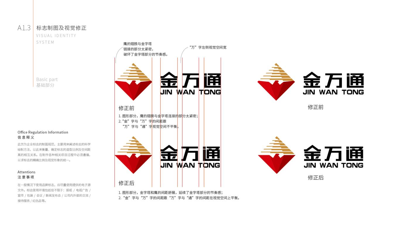 金万通化工类VI设计中标图6