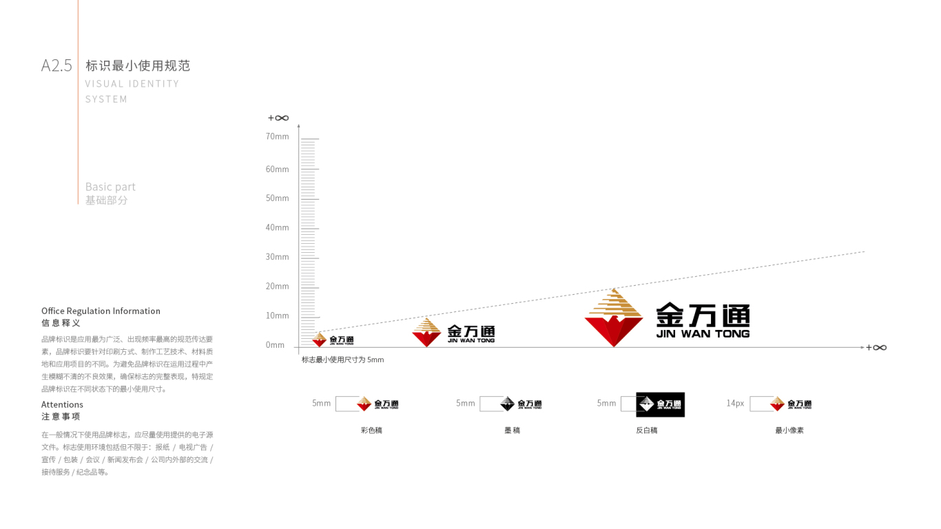 金万通化工类VI设计中标图15