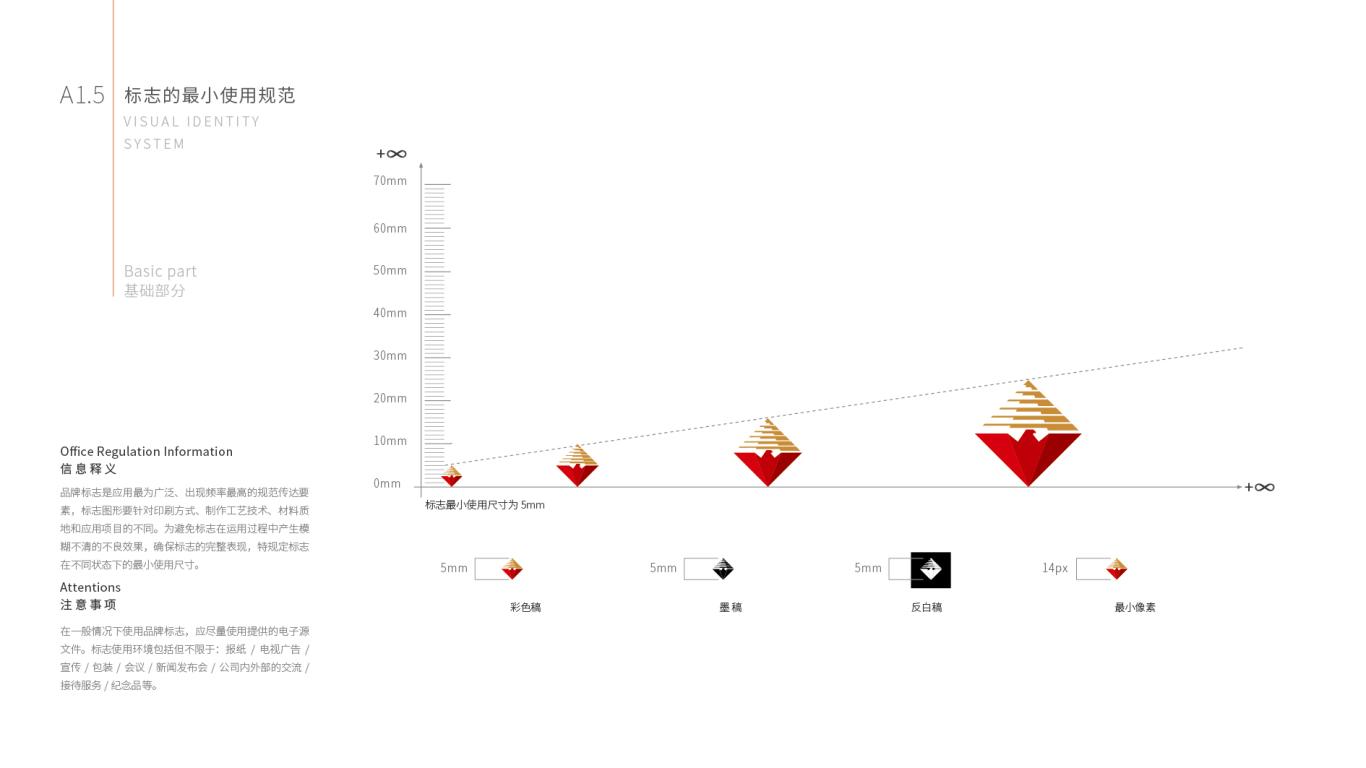 金万通化工类VI设计中标图8