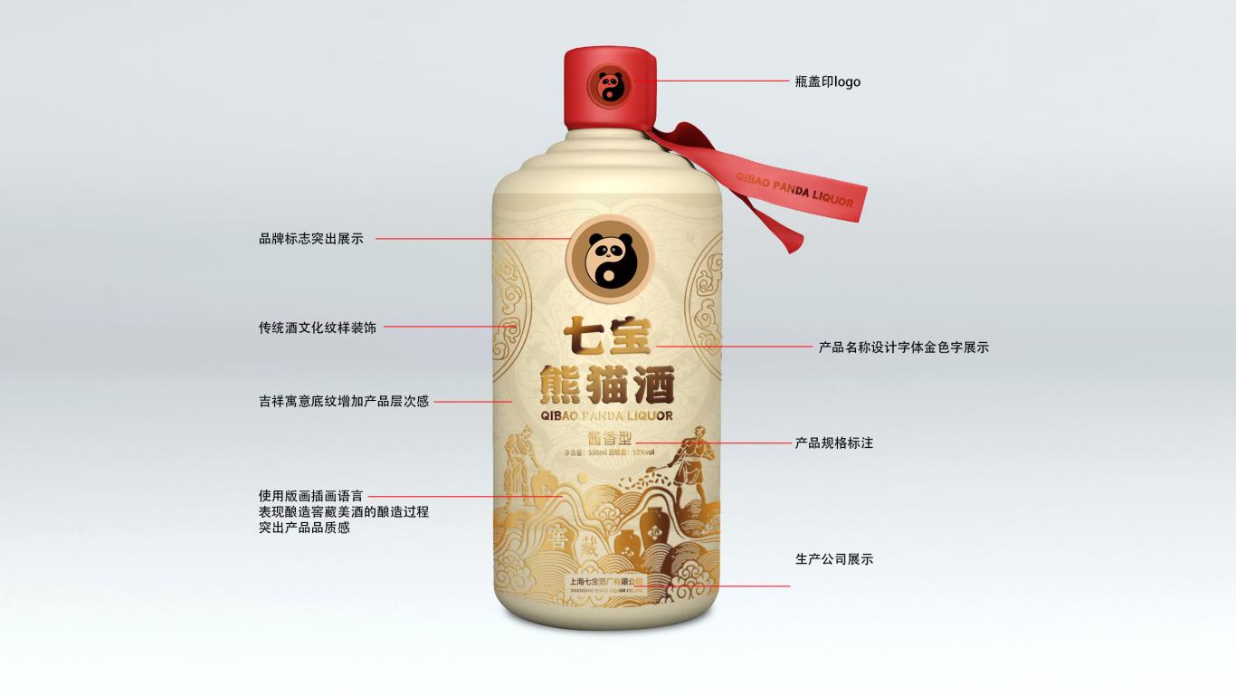 七宝熊猫酒白酒包装设计中标图1