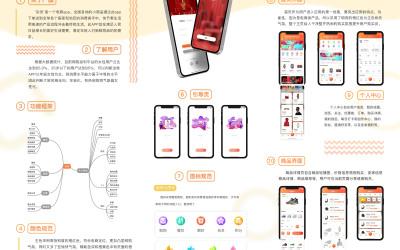 ui手机软件界面设计(杂货ap...