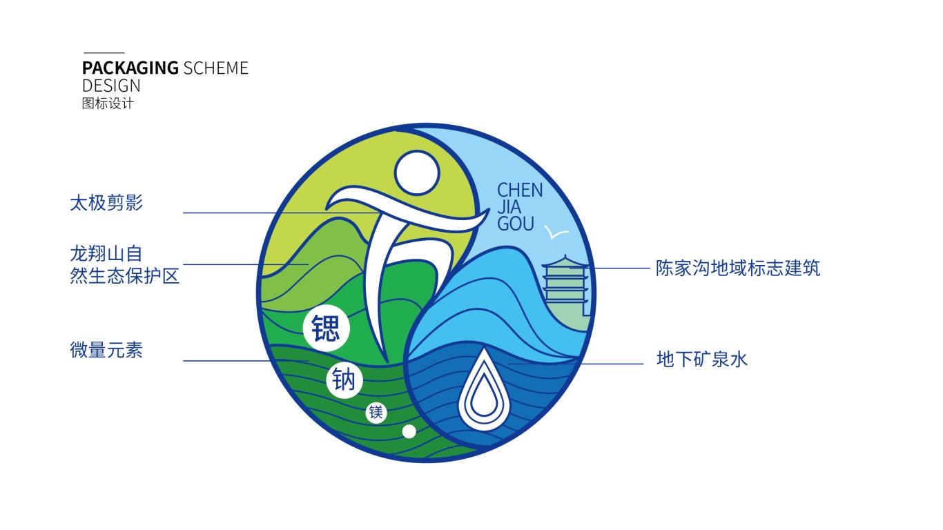 喝喝陈沟水饮用水包装设计中标图1